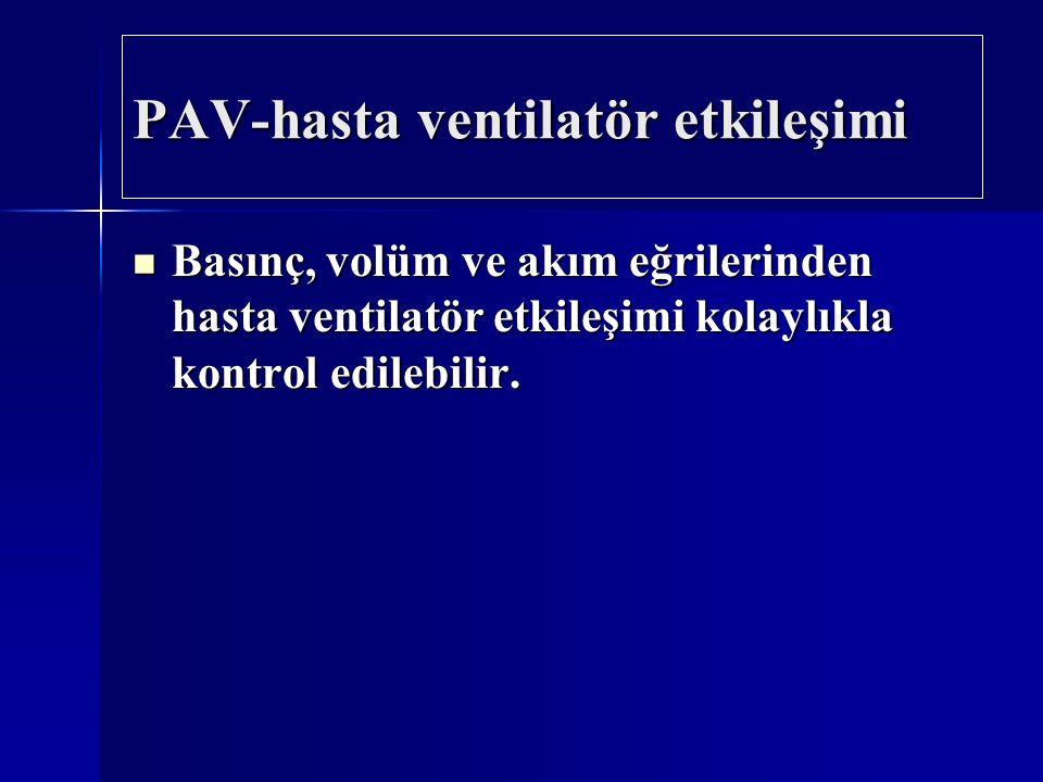 PAV-hasta ventilatör etkileşimi Basınç, volüm ve akım eğrilerinden hasta ventilatör etkileşimi kolaylıkla kontrol edilebilir. Basınç, volüm ve akım eğ