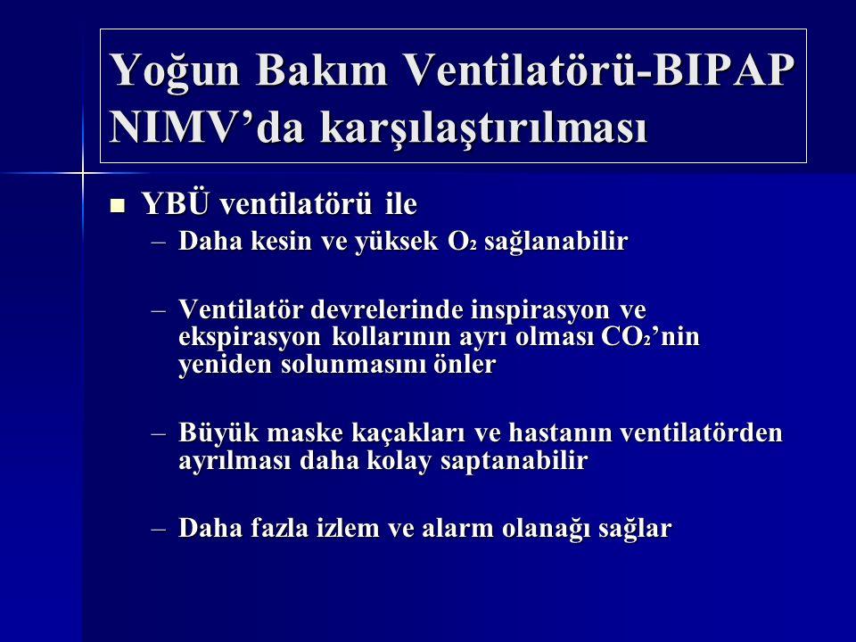 Yoğun Bakım Ventilatörü-BIPAP NIMV'da karşılaştırılması YBÜ ventilatörü ile YBÜ ventilatörü ile –Daha kesin ve yüksek O 2 sağlanabilir –Ventilatör dev