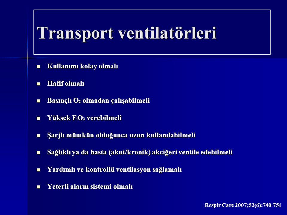 Transport ventilatörleri Kullanımı kolay olmalı Kullanımı kolay olmalı Hafif olmalı Hafif olmalı Basınçlı O 2 olmadan çalışabilmeli Basınçlı O 2 olmad
