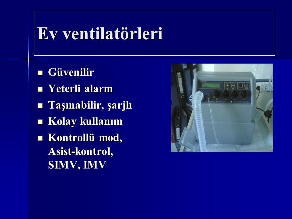 Ev ventilatörleri Güvenilir Güvenilir Yeterli alarm Yeterli alarm Taşınabilir, şarjlı Taşınabilir, şarjlı Kolay kullanım Kolay kullanım Kontrollü mod,