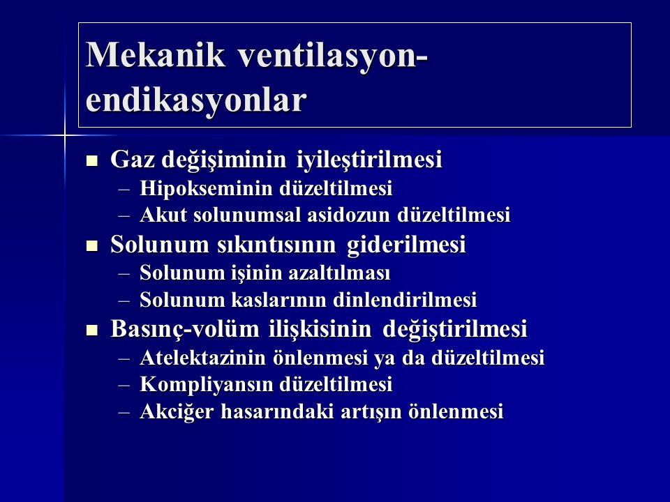 Mekanik ventilasyon- endikasyonlar Gaz değişiminin iyileştirilmesi Gaz değişiminin iyileştirilmesi –Hipokseminin düzeltilmesi –Akut solunumsal asidozu