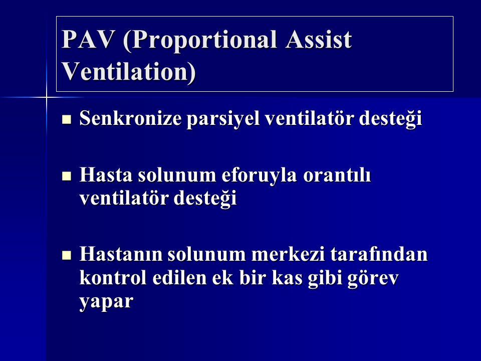 PAV (Proportional Assist Ventilation) Senkronize parsiyel ventilatör desteği Senkronize parsiyel ventilatör desteği Hasta solunum eforuyla orantılı ve