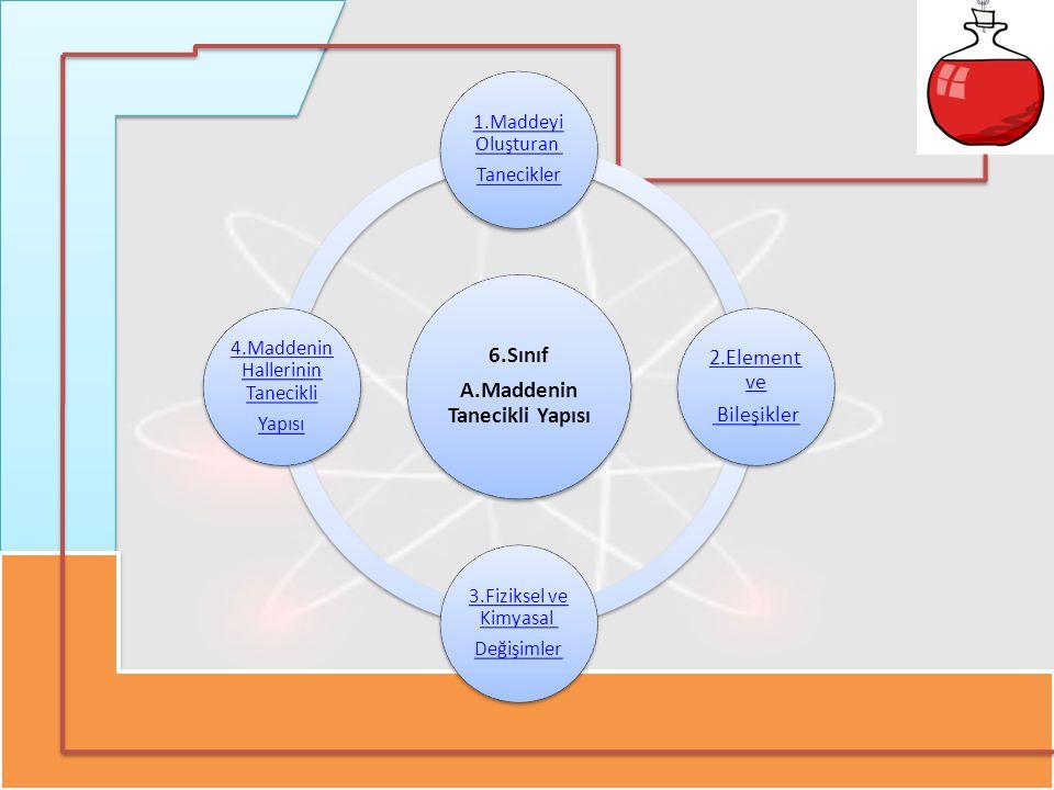 6.Sınıf A.Maddenin Tanecikli Yapısı 6.Sınıf A.Maddenin Tanecikli Yapısı 1.Maddeyi Oluşturan Tanecikler 1.Maddeyi Oluşturan Tanecikler 2.Element ve Bil