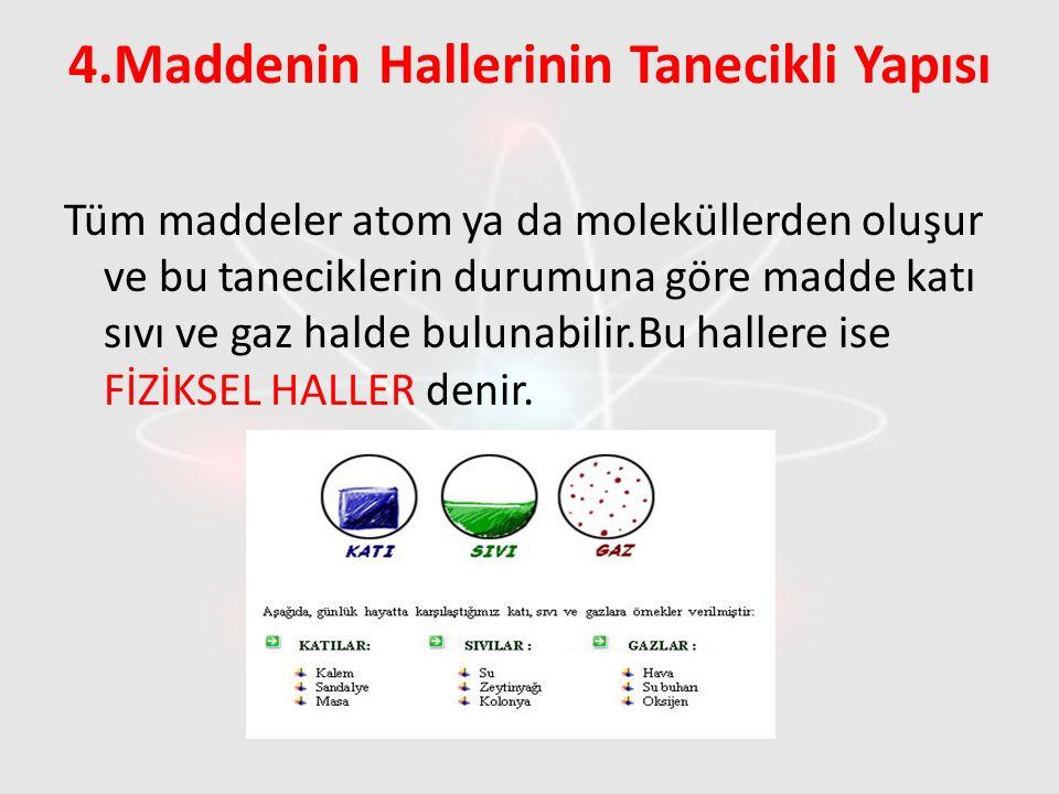 4.Maddenin Hallerinin Tanecikli Yapısı Tüm maddeler atom ya da moleküllerden oluşur ve bu taneciklerin durumuna göre madde katı sıvı ve gaz halde bulu