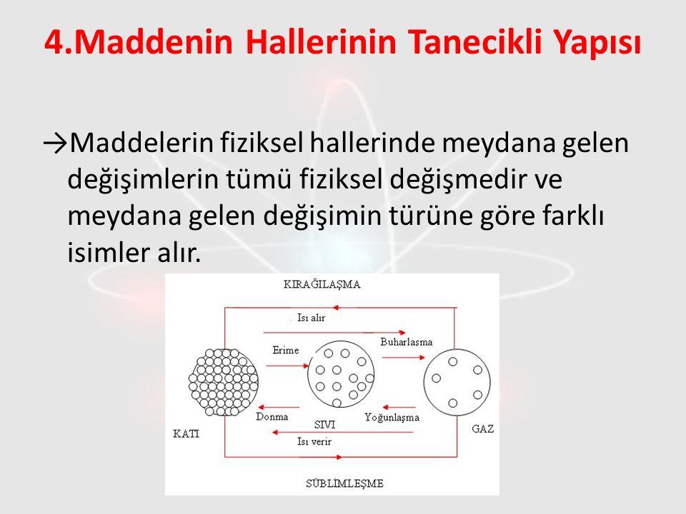 4.Maddenin Hallerinin Tanecikli Yapısı →Maddelerin fiziksel hallerinde meydana gelen değişimlerin tümü fiziksel değişmedir ve meydana gelen değişimin