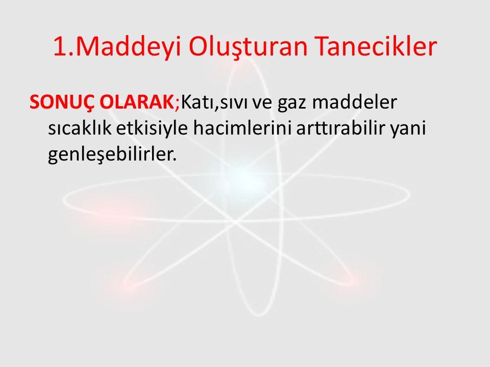 4.Maddenin Hallerinin Tanecikli Yapısı C.MADDENİN GAZ HALİ Hava,karbondioksit,oksijen birer gazdır.