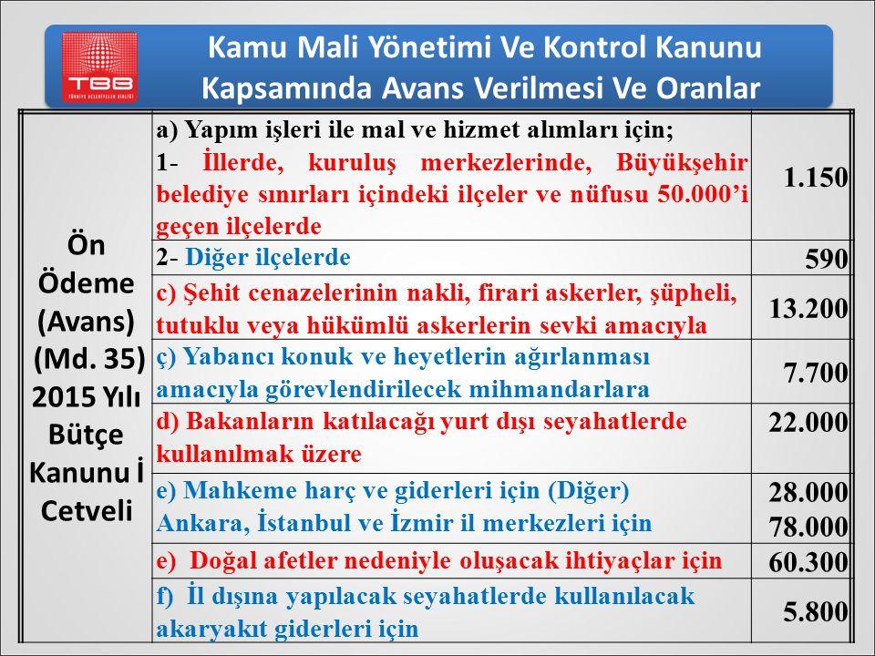 Kamu Mali Yönetimi Ve Kontrol Kanunu Kapsamında Avans Verilmesi Ve Oranlar Ön Ödeme (Avans) (Md. 35) 2015 Yılı Bütçe Kanunu İ Cetveli a) Yapım işleri