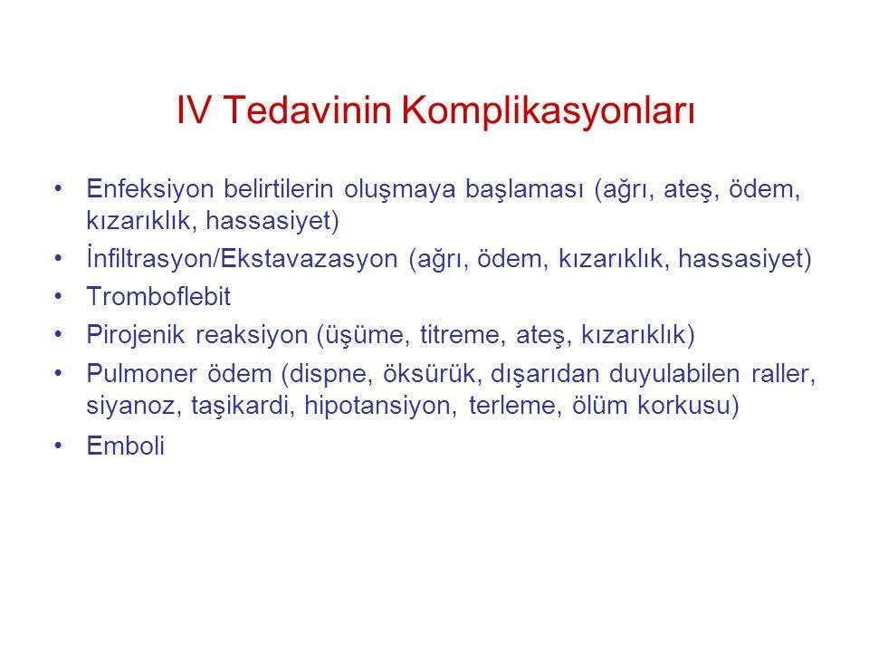 IV Tedavinin Komplikasyonları Enfeksiyon belirtilerin oluşmaya başlaması (ağrı, ateş, ödem, kızarıklık, hassasiyet) İnfiltrasyon/Ekstavazasyon (ağrı,