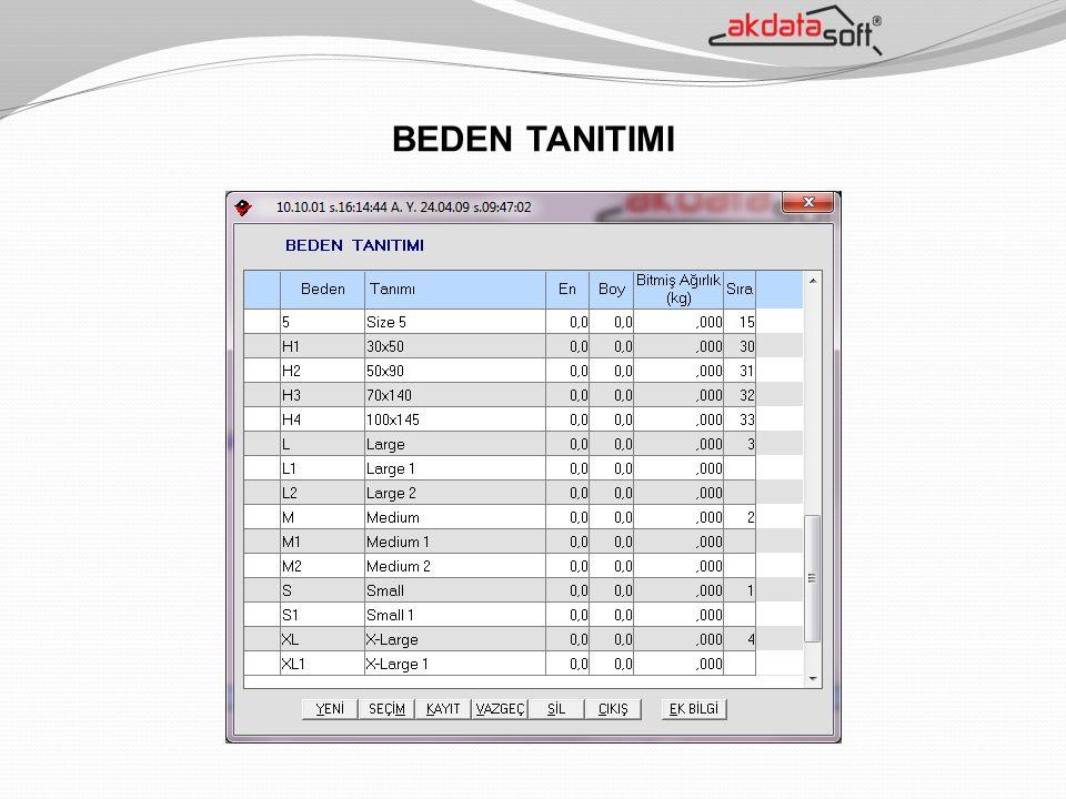 BEDEN TANITIMI