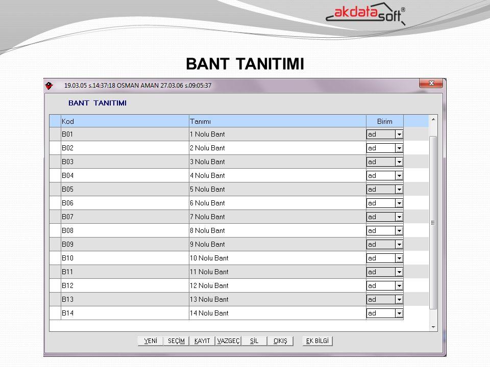 BANT TANITIMI