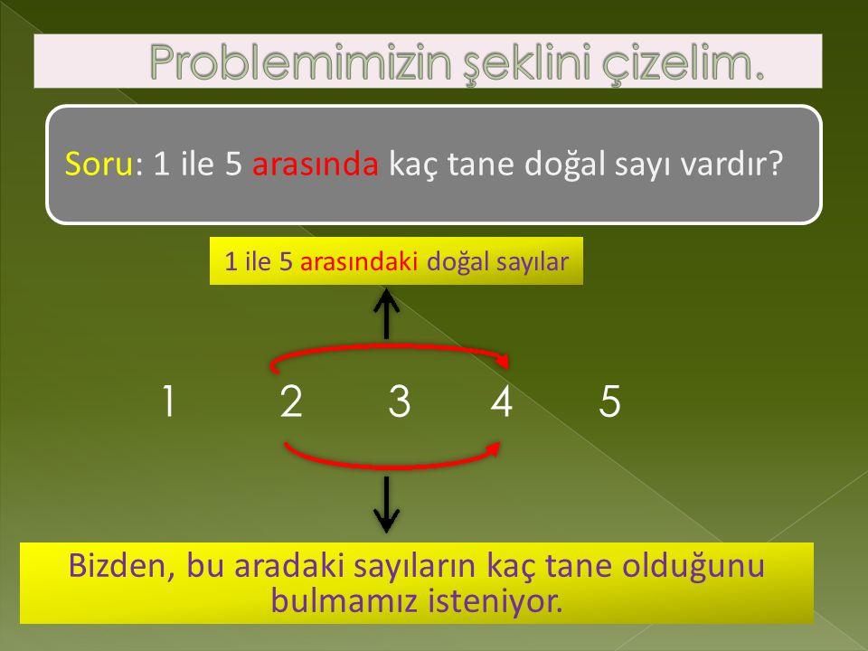 1 ile 5 arasındaki doğal sayılar 1 Soru: 1 ile 5 arasında kaç tane doğal sayı vardır? 2345 Bizden, bu aradaki sayıların kaç tane olduğunu bulmamız ist
