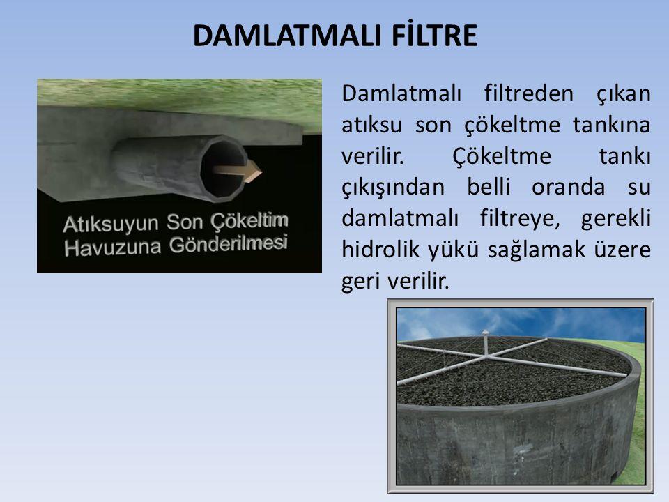 DAMLATMALI FİLTRE Damlatmalı filtreden çıkan atıksu son çökeltme tankına verilir. Çökeltme tankı çıkışından belli oranda su damlatmalı filtreye, gerek