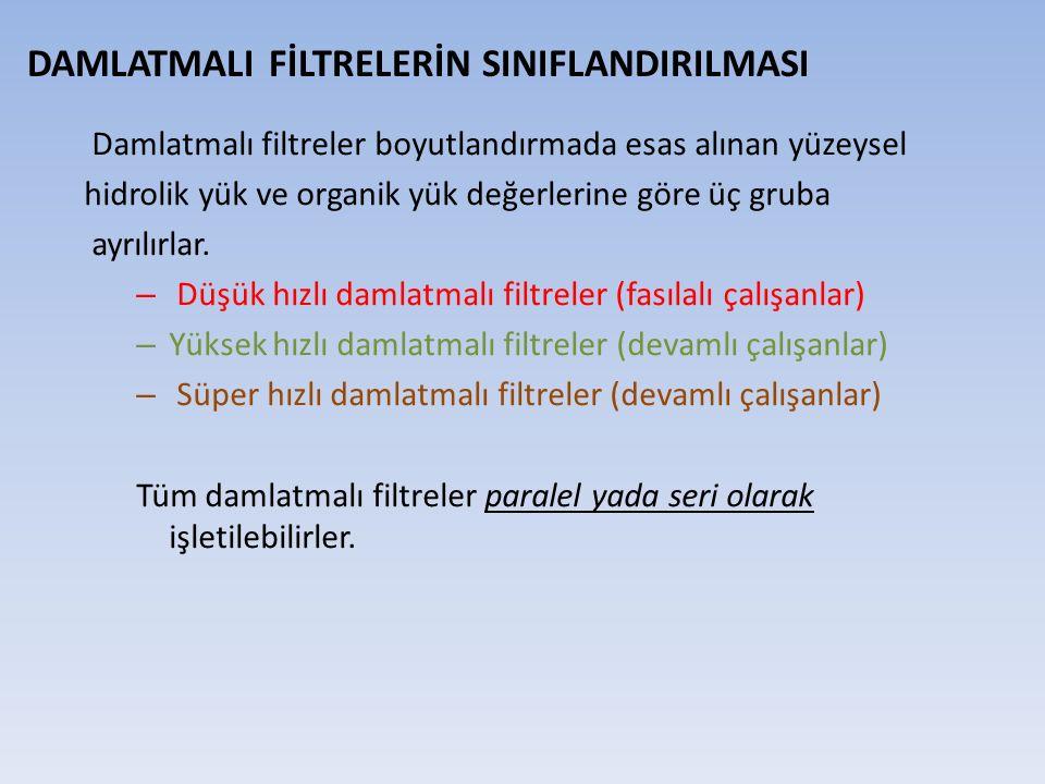 Damlatmalı filtreler boyutlandırmada esas alınan yüzeysel hidrolik yük ve organik yük değerlerine göre üç gruba ayrılırlar. – Düşük hızlı damlatmalı f