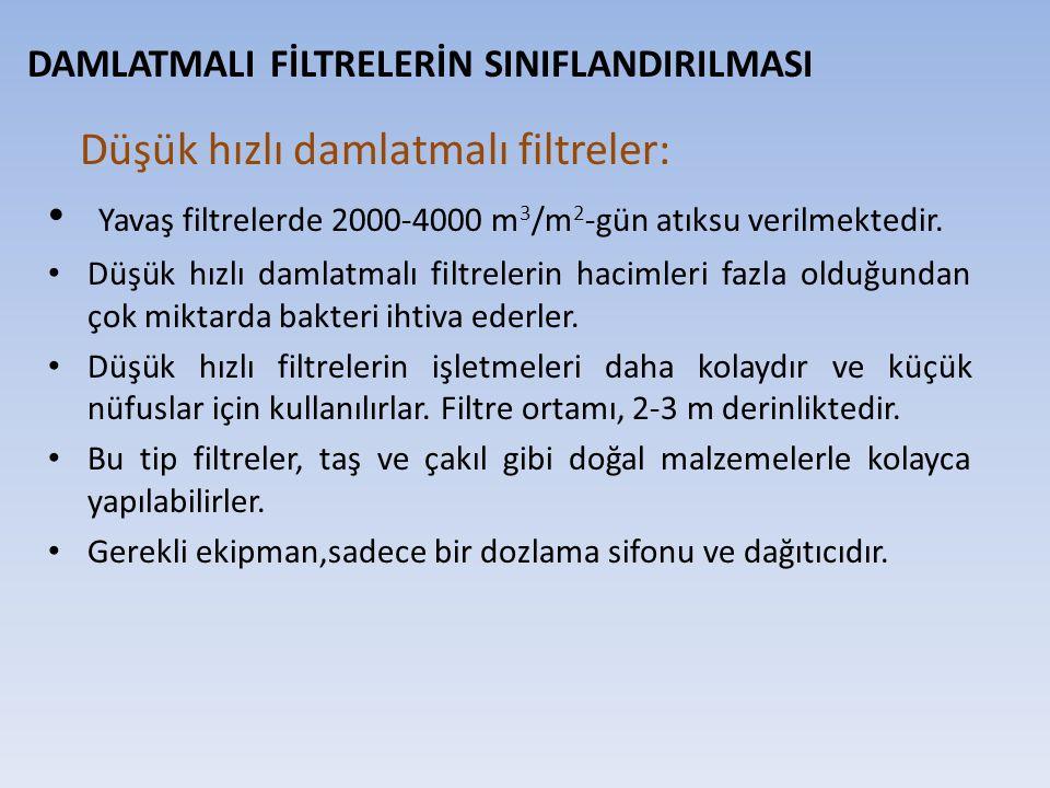 Düşük hızlı damlatmalı filtreler: Yavaş filtrelerde 2000-4000 m 3 /m 2 -gün atıksu verilmektedir.