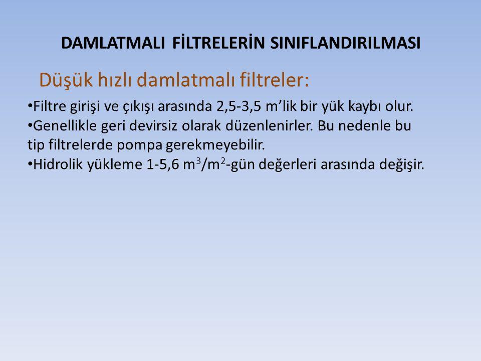 Filtre girişi ve çıkışı arasında 2,5-3,5 m'lik bir yük kaybı olur.