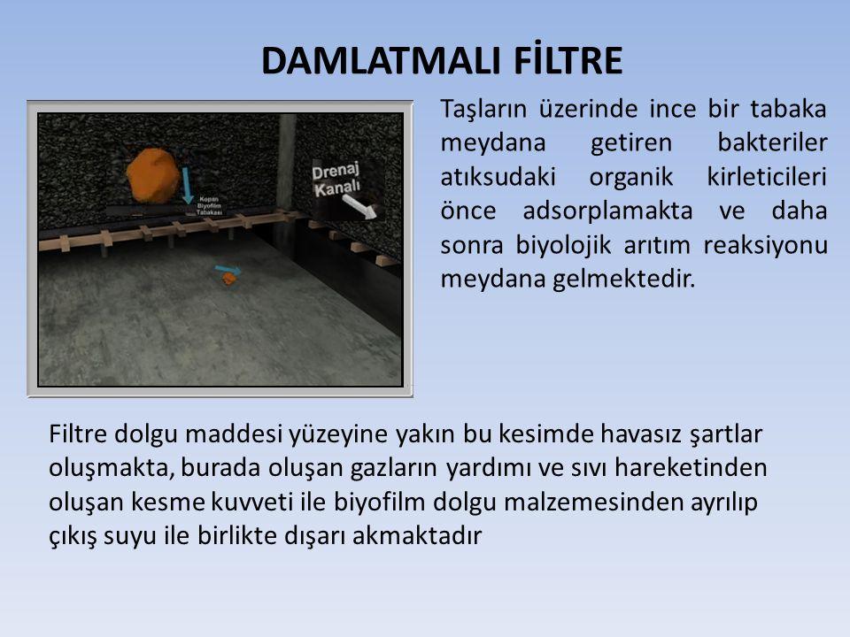 DAMLATMALI FİLTRE Taşların üzerinde ince bir tabaka meydana getiren bakteriler atıksudaki organik kirleticileri önce adsorplamakta ve daha sonra biyolojik arıtım reaksiyonu meydana gelmektedir.