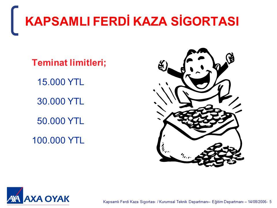 Kapsamlı Ferdi Kaza Sigortası / Kurumsal Teknik Departmanı– Eğitim Departmanı – 14/08/2006- 5 Teminat limitleri; 15.000 YTL 30.000 YTL 50.000 YTL 100.
