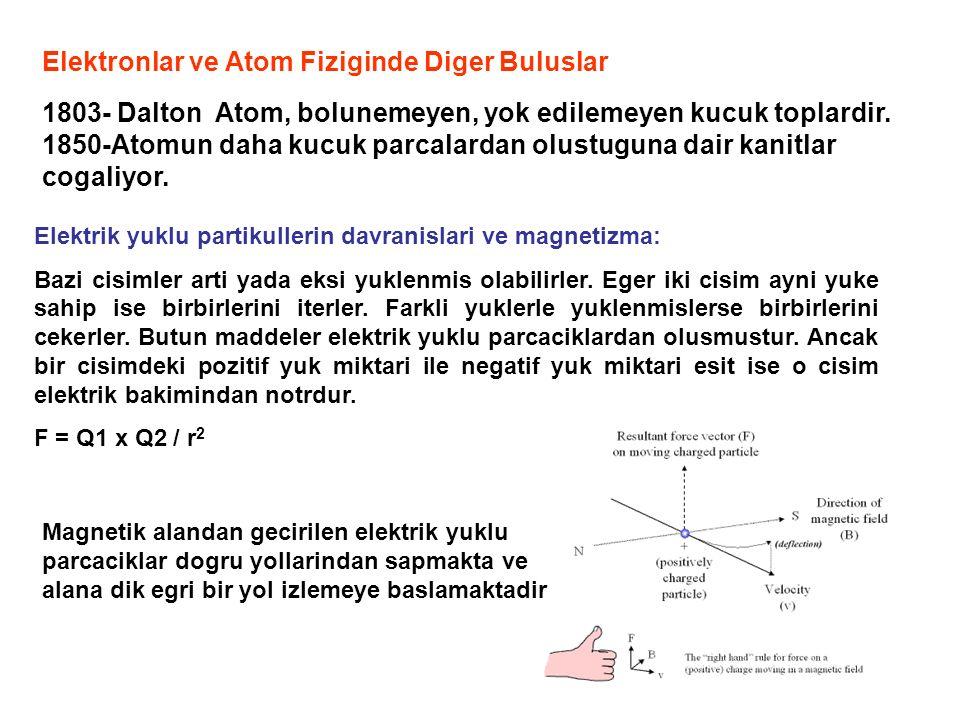 Elektronlar ve Atom Fiziginde Diger Buluslar 1803- Dalton Atom, bolunemeyen, yok edilemeyen kucuk toplardir. 1850-Atomun daha kucuk parcalardan olustu