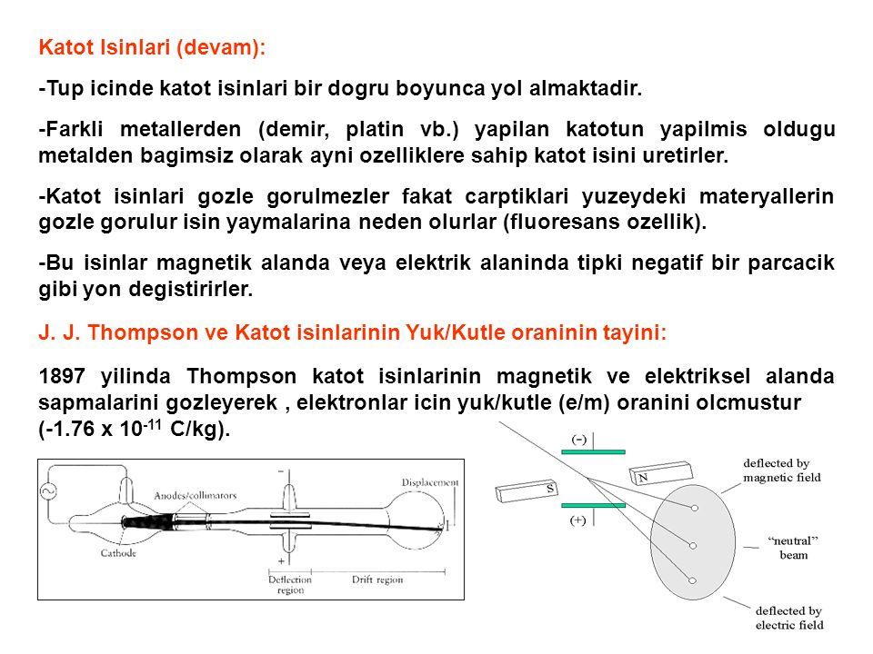 Katot Isinlari (devam): -Tup icinde katot isinlari bir dogru boyunca yol almaktadir. -Farkli metallerden (demir, platin vb.) yapilan katotun yapilmis