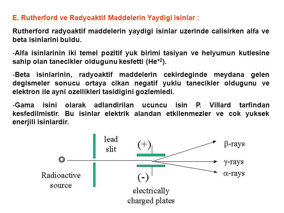 E. Rutherford ve Radyoaktif Maddelerin Yaydigi isinlar : Rutherford radyoaktif maddelerin yaydigi isinlar uzerinde calisirken alfa ve beta isinlarini