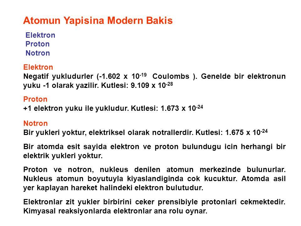 Atomun Yapisina Modern Bakis Elektron Proton Notron Elektron Negatif yukludurler (-1.602 x 10 -19 Coulombs ). Genelde bir elektronun yuku -1 olarak ya