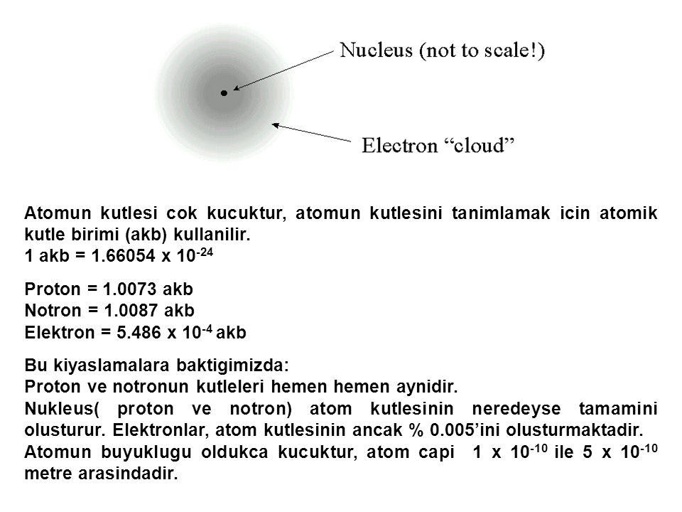 Atomun kutlesi cok kucuktur, atomun kutlesini tanimlamak icin atomik kutle birimi (akb) kullanilir. 1 akb = 1.66054 x 10 -24 Proton = 1.0073 akb Notro