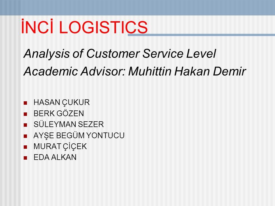 İNCİ LOGISTICS Analysis of Customer Service Level Academic Advisor: Muhittin Hakan Demir HASAN ÇUKUR BERK GÖZEN SÜLEYMAN SEZER AYŞE BEGÜM YONTUCU MURA