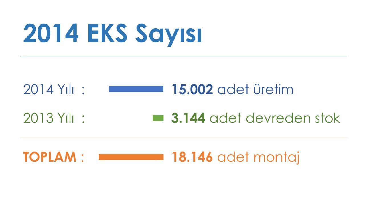 15.002 adet üretim 3.144 adet devreden stok 2014 EKS Sayısı 18.146 adet montaj 2014 Yılı : 2013 Yılı : TOPLAM :