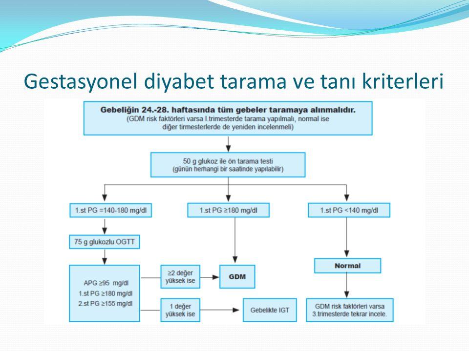 Gestasyonel diyabet tarama ve tanı kriterleri