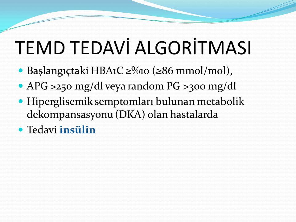 TEMD TEDAVİ ALGORİTMASI Başlangıçtaki HBA1C ≥%10 (≥86 mmol/mol), APG >250 mg/dl veya random PG >300 mg/dl Hiperglisemik semptomları bulunan metabolik
