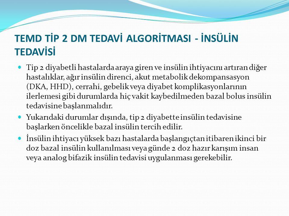 TEMD TİP 2 DM TEDAVİ ALGORİTMASI - İNSÜLİN TEDAVİSİ Tip 2 diyabetli hastalarda araya giren ve insülin ihtiyacını artıran diğer hastalıklar, ağır insül