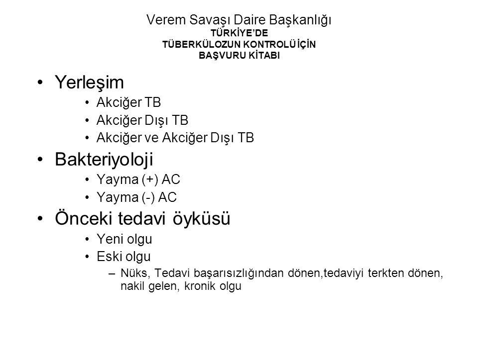 Kategori IKategori IIKategori IV KÜR Eski tedavi öyküsü (+)