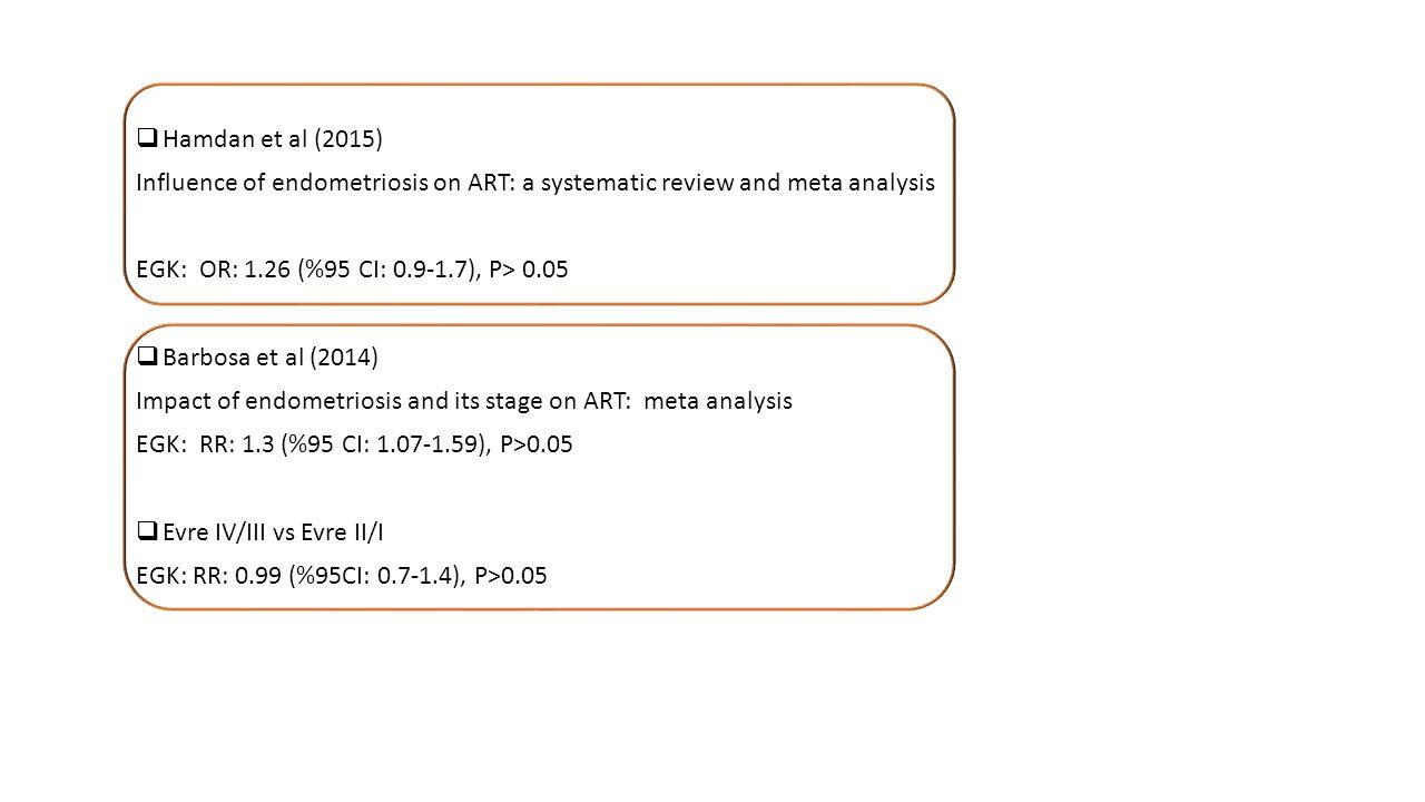  Hamdan et al (2015) Influence of endometriosis on ART: a systematic review and meta analysis EGK: OR: 1.26 (%95 CI: 0.9-1.7), P> 0.05  Barbosa et al (2014) Impact of endometriosis and its stage on ART: meta analysis EGK: RR: 1.3 (%95 CI: 1.07-1.59), P>0.05  Evre IV/III vs Evre II/I EGK: RR: 0.99 (%95CI: 0.7-1.4), P>0.05