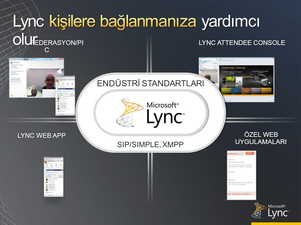 LYNC WEB APP ÖZEL WEB UYGULAMALARI LYNC ATTENDEE CONSOLE FEDERASYON/PI C