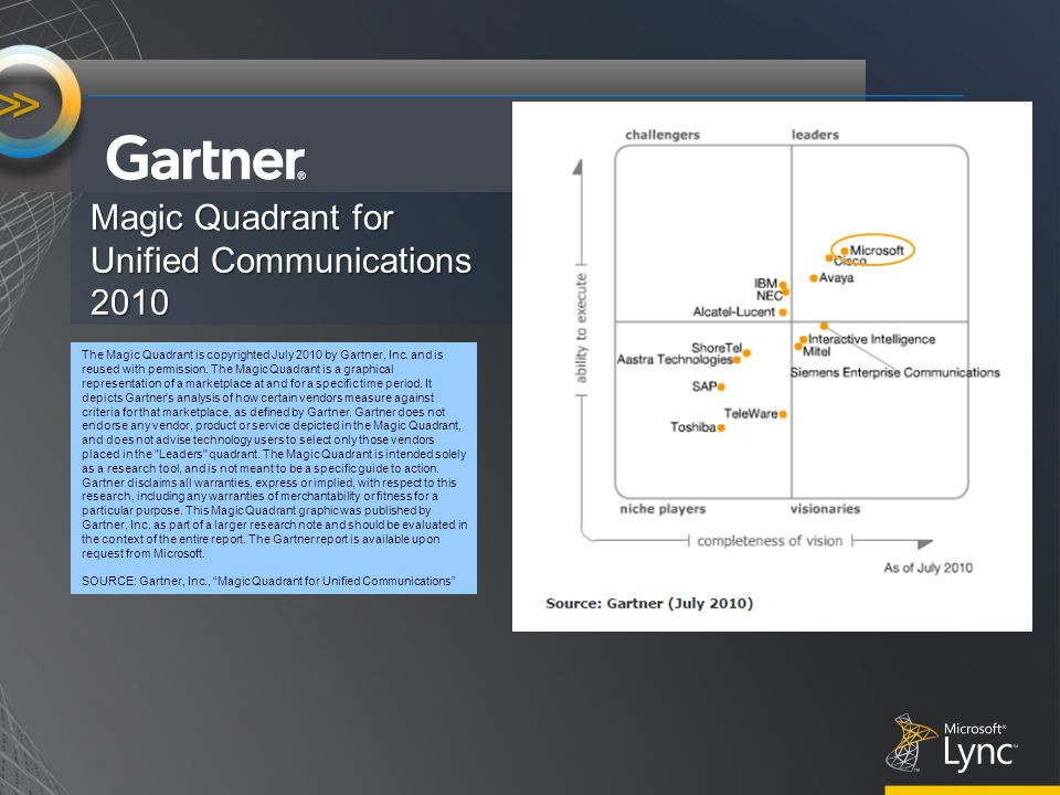 >> Magic Quadrant for Unified Communications 2010 The Magic Quadrant is copyrighted July 2010 by Gartner, Inc. and is reused with permission. The Magi