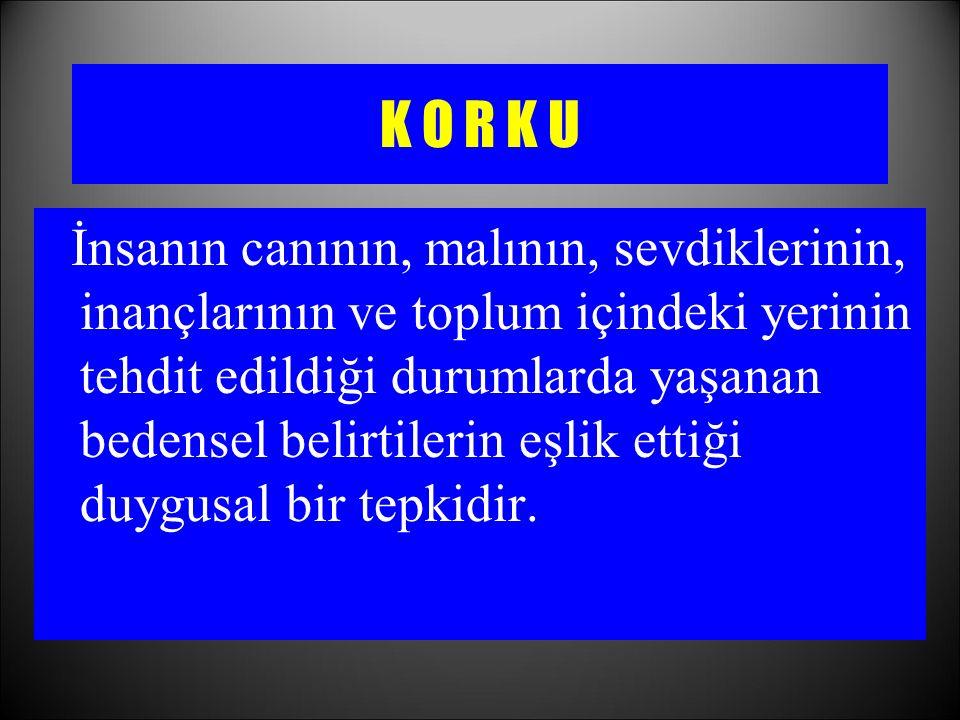 K O R K U İnsanın canının, malının, sevdiklerinin, inançlarının ve toplum içindeki yerinin tehdit edildiği durumlarda yaşanan bedensel belirtilerin eş