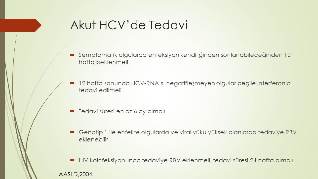 Akut HCV'de Tedavi  Semptomatik olgularda enfeksiyon kendiliğinden sonlanabileceğinden 12 hafta beklenmeli  12 hafta sonunda HCV-RNA'sı negatifleşme