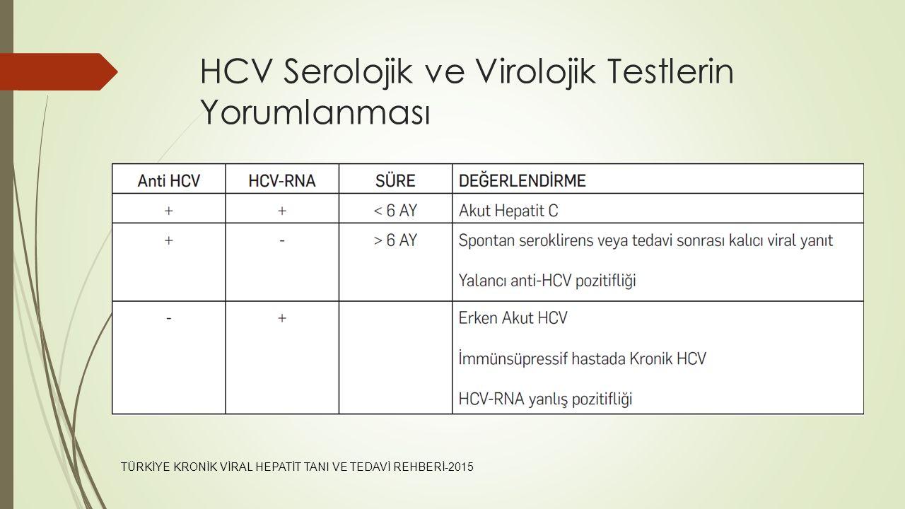 HCV Serolojik ve Virolojik Testlerin Yorumlanması TÜRKİYE KRONİK VİRAL HEPATİT TANI VE TEDAVİ REHBERİ-2015