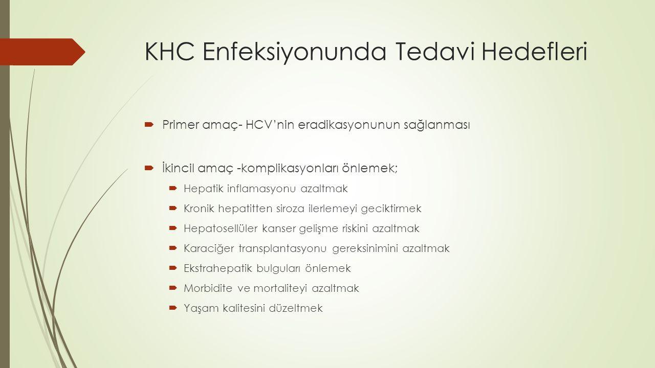 KHC Enfeksiyonunda Tedavi Hedefleri  Primer amaç- HCV'nin eradikasyonunun sağlanması  İkincil amaç -komplikasyonları önlemek;  Hepatik inflamasyonu