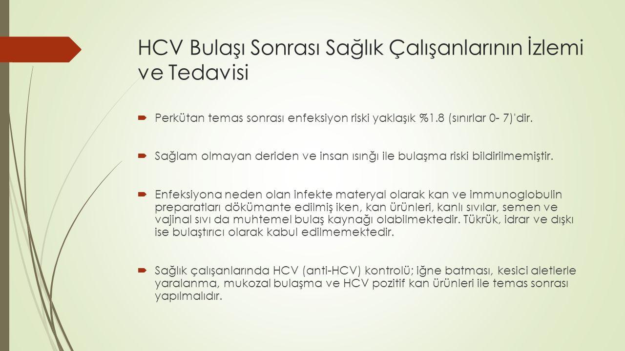HCV Bulaşı Sonrası Sağlık Çalışanlarının İzlemi ve Tedavisi  Perkütan temas sonrası enfeksiyon riski yaklaşık %1.8 (sınırlar 0- 7)'dir.  Sağlam olma