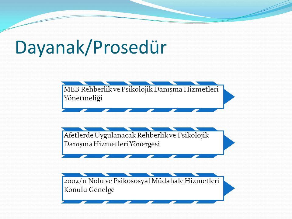 Dayanak/Prosedür MEB Rehberlik ve Psikolojik Danışma Hizmetleri Yönetmeliği Afetlerde Uygulanacak Rehberlik ve Psikolojik Danışma Hizmetleri Yönergesi