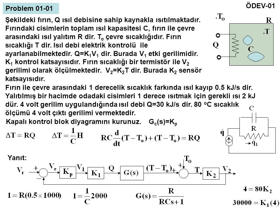 Sıcak su kaynağı Elektro-pnömatik eleman Kontrol devresi Isı eşanjörü Aspiratör Hava girişi, T Ai Isınan hava, T Ao Sıcaklık sensörü, T s Problem 01-02 (Kuo, s.195) T w : Su sıcaklığı Yanıt: Şekildeki sistemin blok diyagramı kısmen verilmiştir.