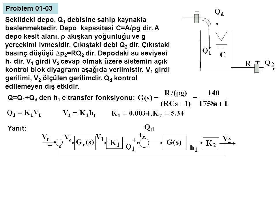 Şekildeki depo, Q 1 debisine sahip kaynakla beslenmektedir. Depo kapasitesi C=A/ρg dir. A depo kesit alanı, ρ akışkan yoğunluğu ve g yerçekimi ivmesid