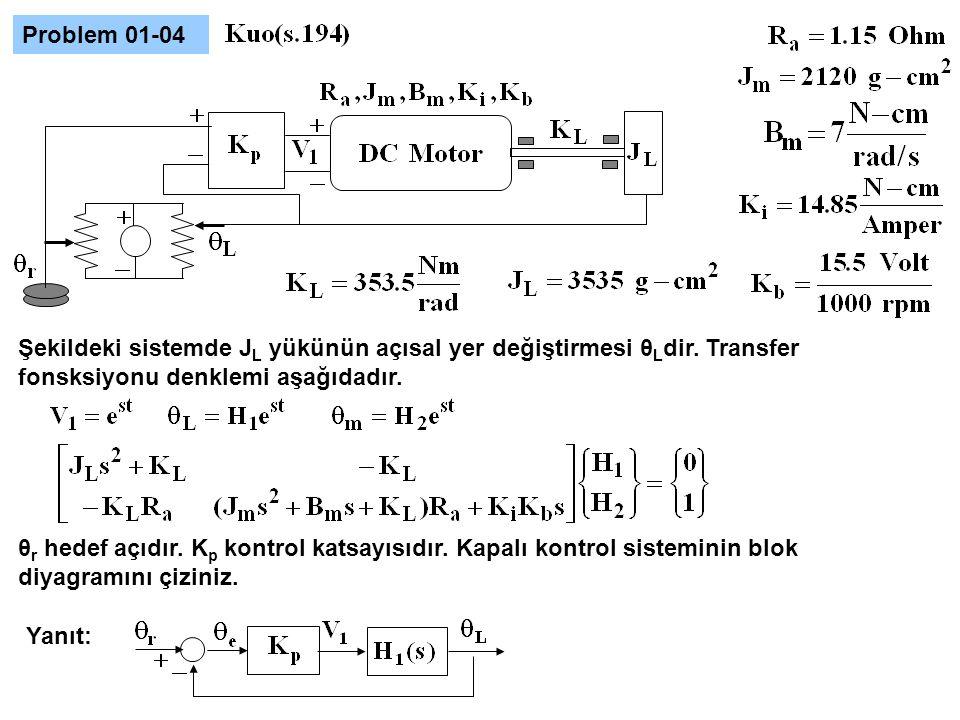 Problem 01-04 Yanıt: Şekildeki sistemde J L yükünün açısal yer değiştirmesi θ L dir. Transfer fonsksiyonu denklemi aşağıdadır. θ r hedef açıdır. K p k
