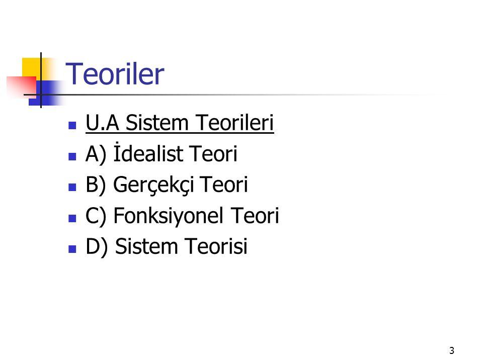3 Teoriler U.A Sistem Teorileri A) İdealist Teori B) Gerçekçi Teori C) Fonksiyonel Teori D) Sistem Teorisi