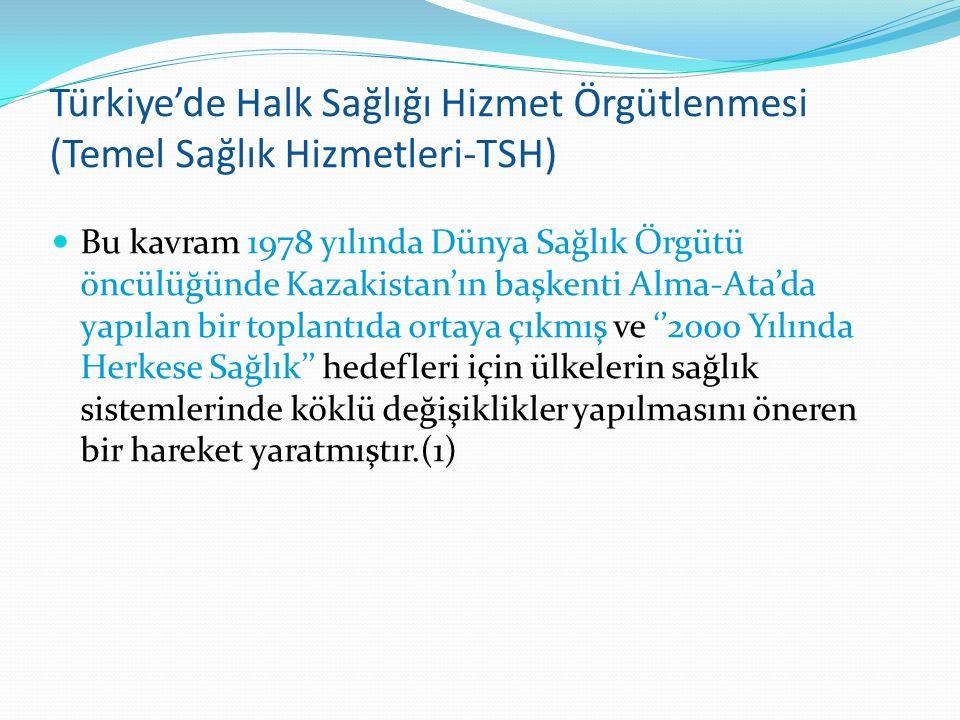 Türkiye'de Halk Sağlığı Hizmet Örgütlenmesi (Temel Sağlık Hizmetleri-TSH) Bu kavram 1978 yılında Dünya Sağlık Örgütü öncülüğünde Kazakistan'ın başkent