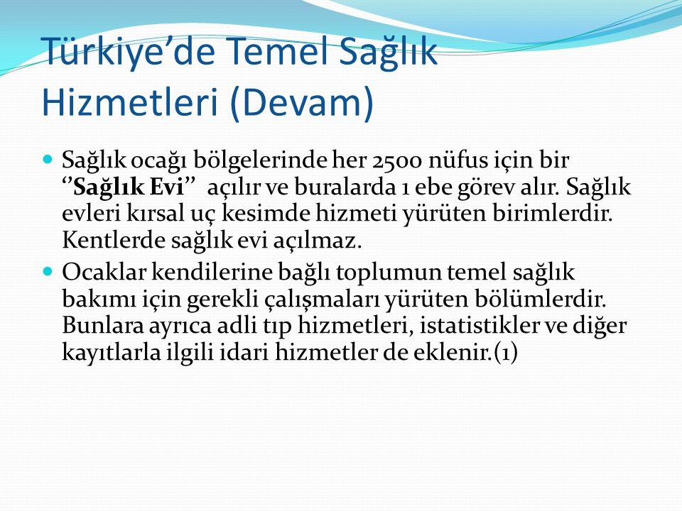 Türkiye'de Temel Sağlık Hizmetleri (Devam) Sağlık ocağı bölgelerinde her 2500 nüfus için bir ''Sağlık Evi'' açılır ve buralarda 1 ebe görev alır. Sağl
