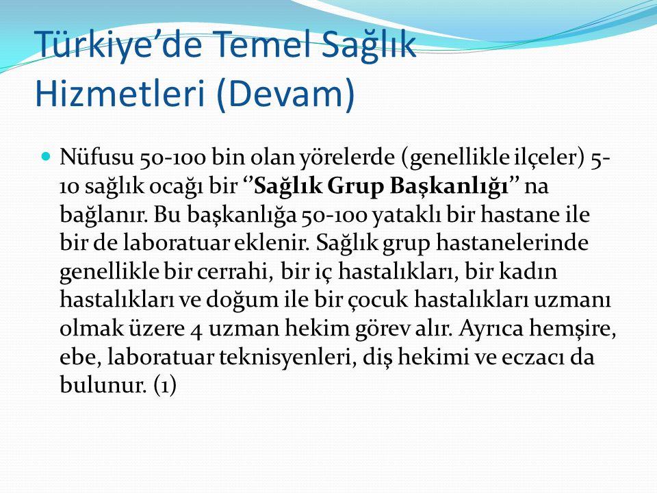 Türkiye'de Temel Sağlık Hizmetleri (Devam) Nüfusu 50-100 bin olan yörelerde (genellikle ilçeler) 5- 10 sağlık ocağı bir ''Sağlık Grup Başkanlığı'' na