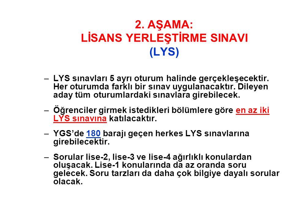 2. AŞAMA: LİSANS YERLEŞTİRME SINAVI (LYS) –LYS sınavları 5 ayrı oturum halinde gerçekleşecektir.