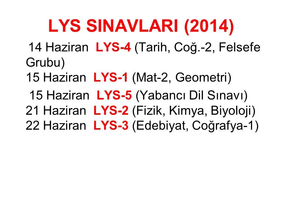 LYS SINAVLARI (2014) 14 Haziran LYS-4 (Tarih, Coğ.-2, Felsefe Grubu) 15 Haziran LYS-1 (Mat-2, Geometri) 15 Haziran LYS-5 (Yabancı Dil Sınavı) 21 Haziran LYS-2 (Fizik, Kimya, Biyoloji) 22 Haziran LYS-3 (Edebiyat, Coğrafya-1)